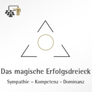 Dominanz-Sympathie-Kompetenz