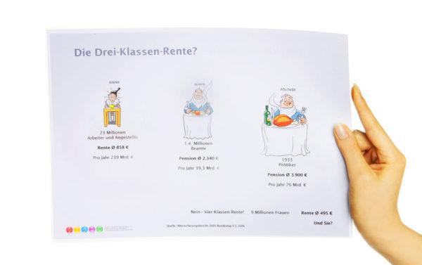 3-Klassen-Rente-Hand